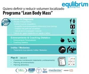 """Programa """" Lean Body Mass"""" - Quiero definir y reducir volumen localizado"""